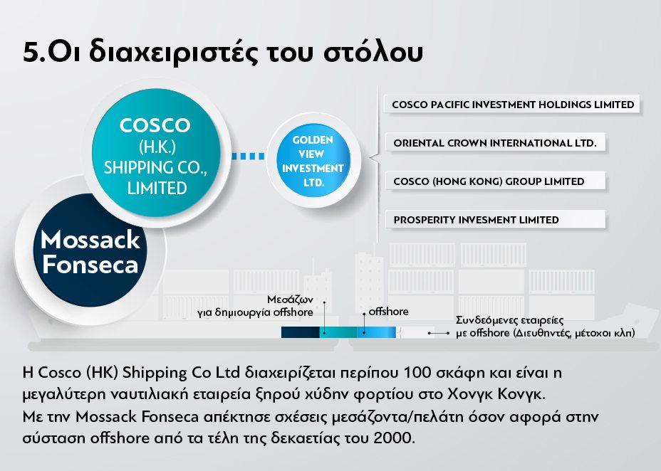 Cosko_Shipping_5