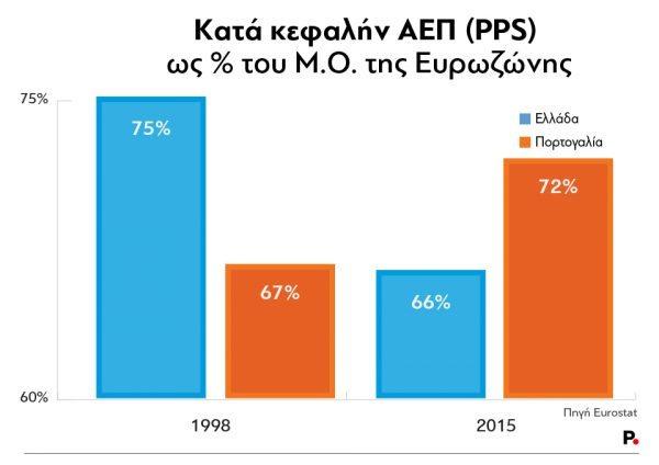 Fail_AEP-mo-PPS_4