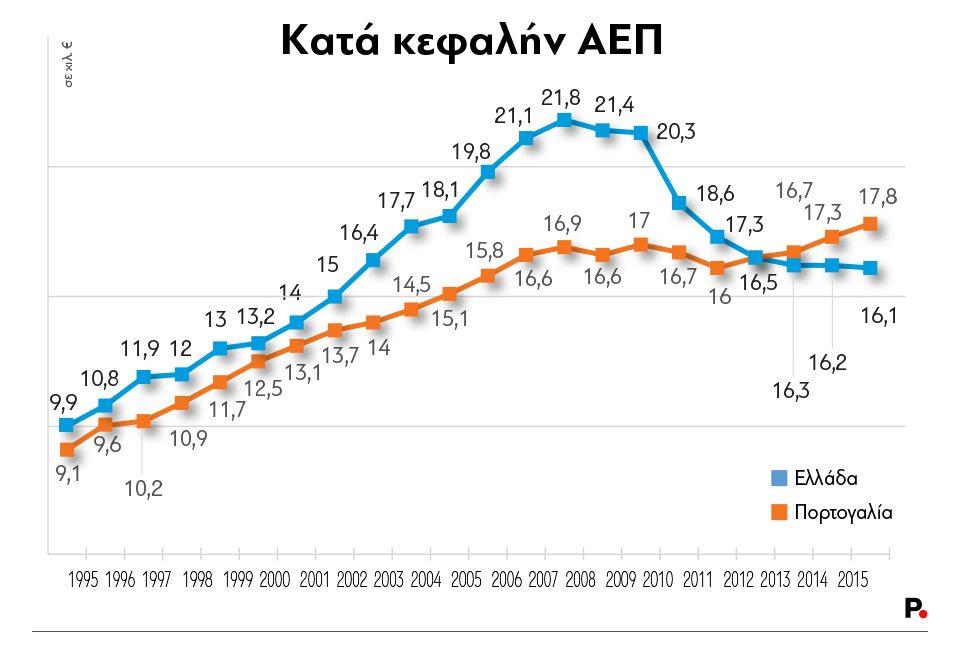 Fail_AEP_1