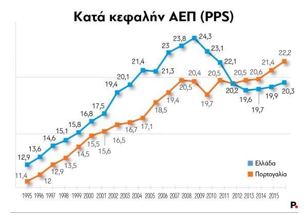 Fail_AEP_PPS-3