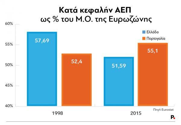 Fail_AEP_mo-2A