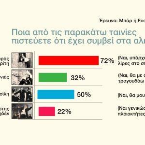 ereyna_makaritis (1)