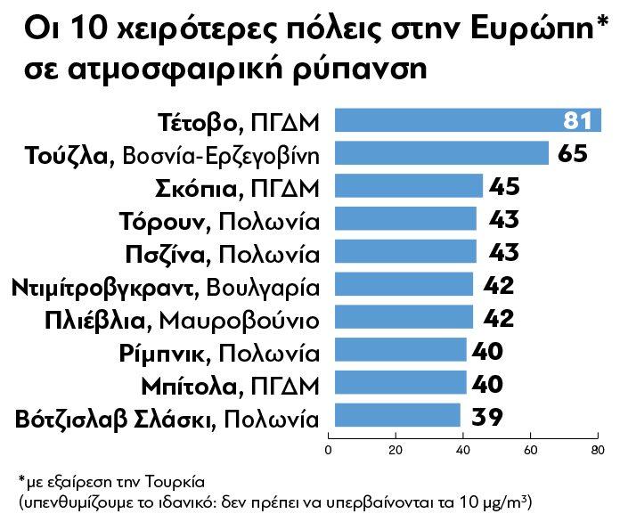 Pollusion_10Νοturk