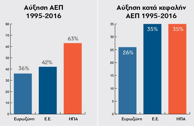 AEP_95-16