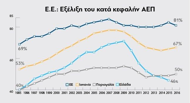 AEP+exelixi
