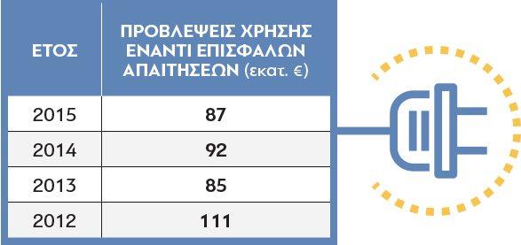 DEH-graph3