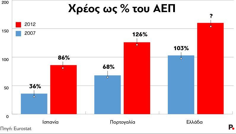 Xreos-AEP