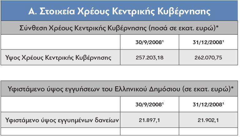 Deltio_Xreous_2008