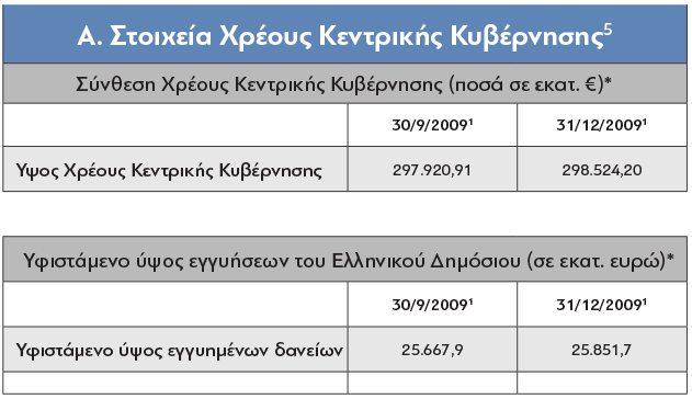 Deltio_Xreous_2009