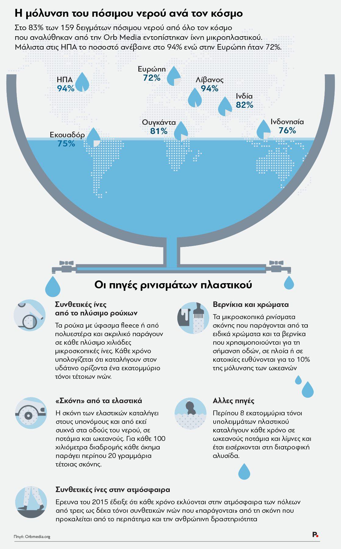 Water_Plastic_polution-1_Protagon