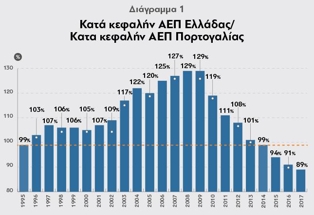 AEP Grecce VS Portogal_Protagon
