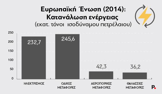 Cost of Energy_Protagon_10B