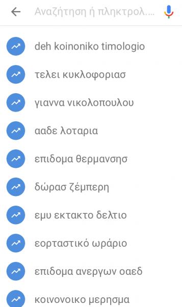 Ελλήνων αναζητήσεις στην εφαρμογή της Google