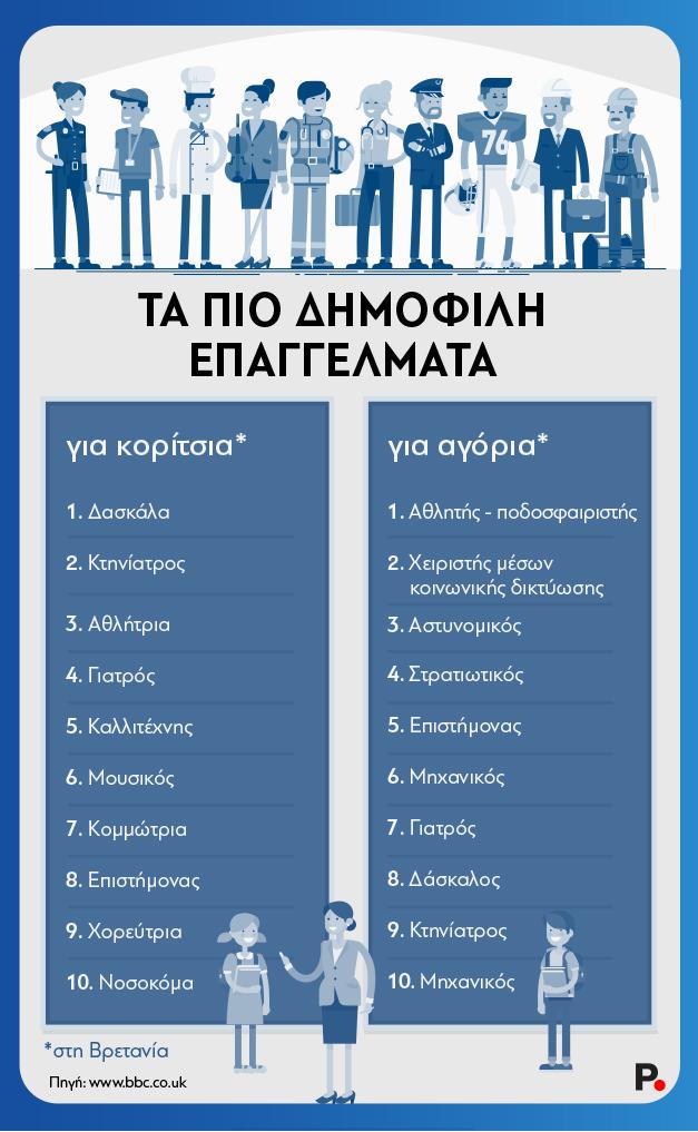 Kids_different professions-Protagon-OK