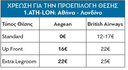 Aegean-timologisi-Thesi-1