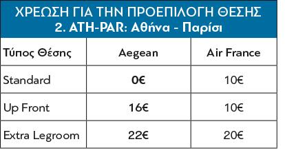 Aegean-timologisi-Thesi-2