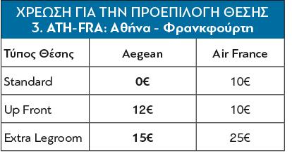 Aegean-timologisi-Thesi-3