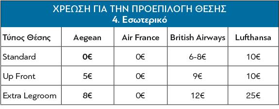 Aegean-timologisi-Thesi-4