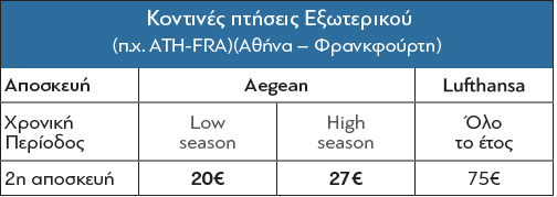 Aegean_timologisi-Aposk-1k