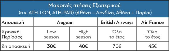 Aegean_timologisi-Aposk-2M