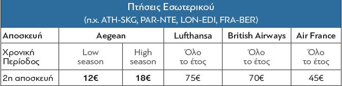 Aegean_timologisi-Aposk-es