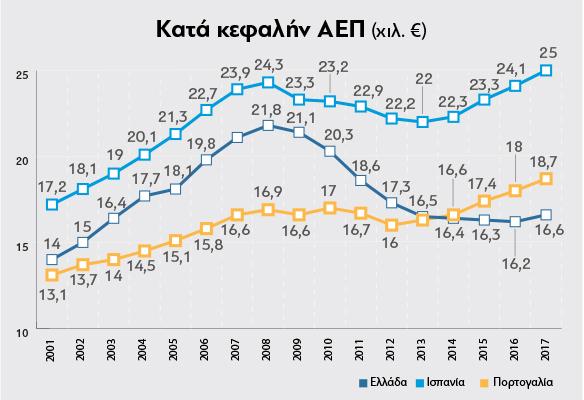 AEP_EU_2018