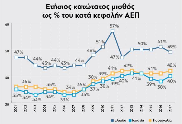 Salary VS AEP_EU_2018