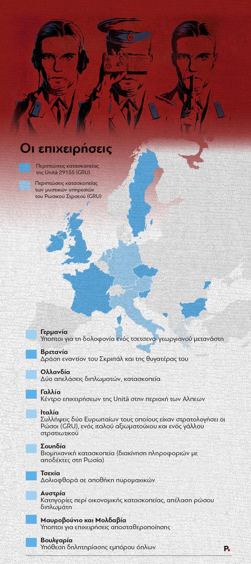 Europe Spy2 Protagon
